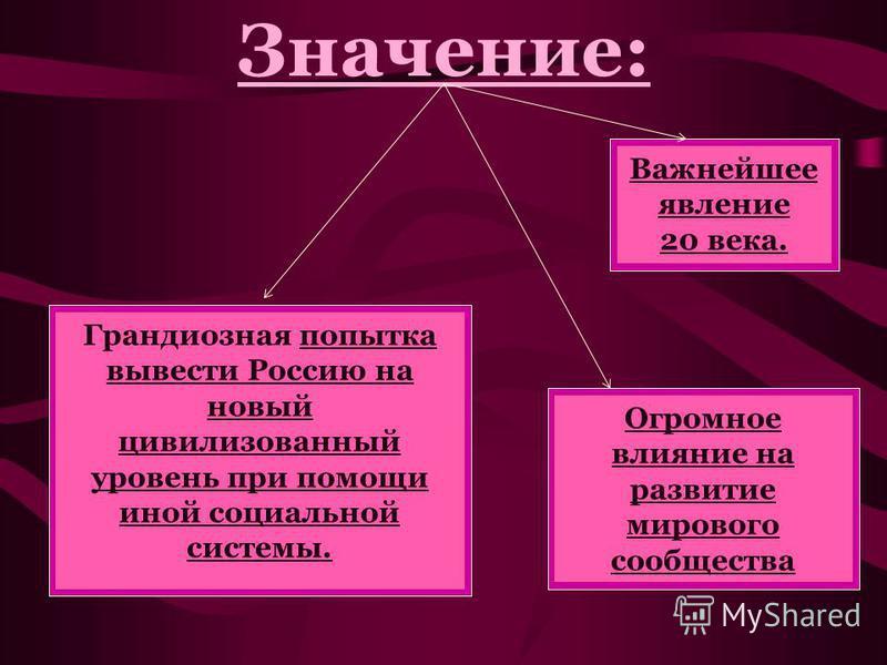 Итоги: Главным являлось установление власти большевиков во главе с В.И. Лениным. Правление большевиков продлилось 74 года. В 1932 году И.В. Сталин введет праздник: 7 ноября - день Великой Октябрьской социалистической революции.