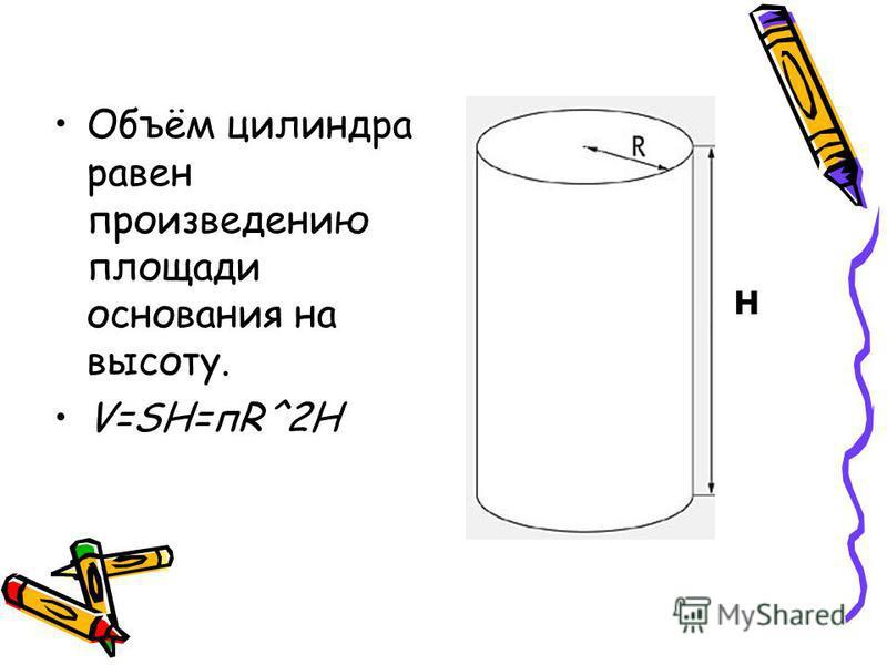 Объём цилиндра равен произведению площади основания на высоту. V=SH=пR^2H н