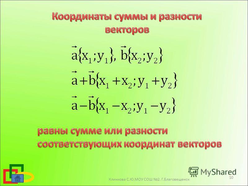 10 Клинкова С.Ю.МОУ СОШ 2. Г.Благовещенск