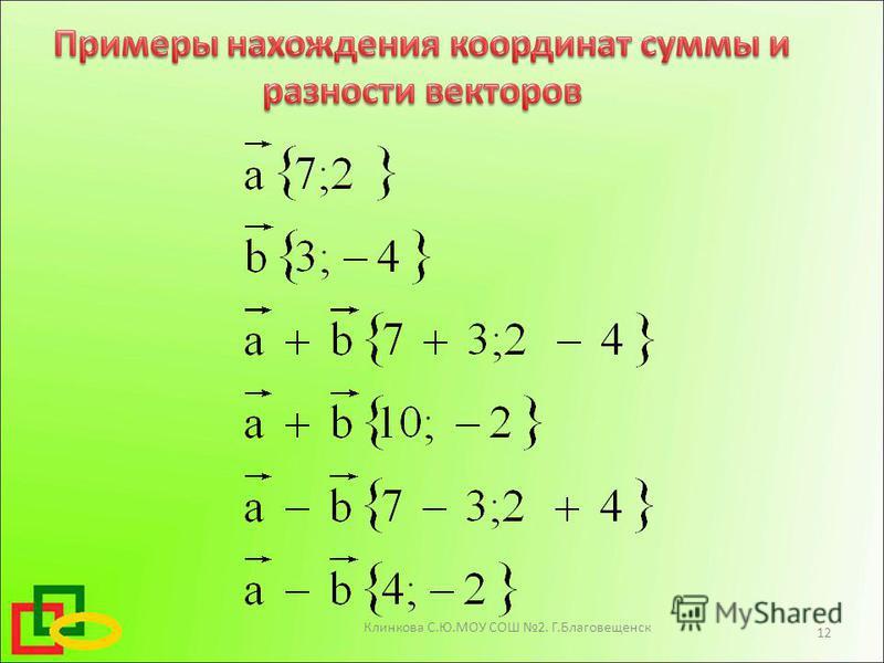 Клинкова С.Ю.МОУ СОШ 2. Г.Благовещенск 12
