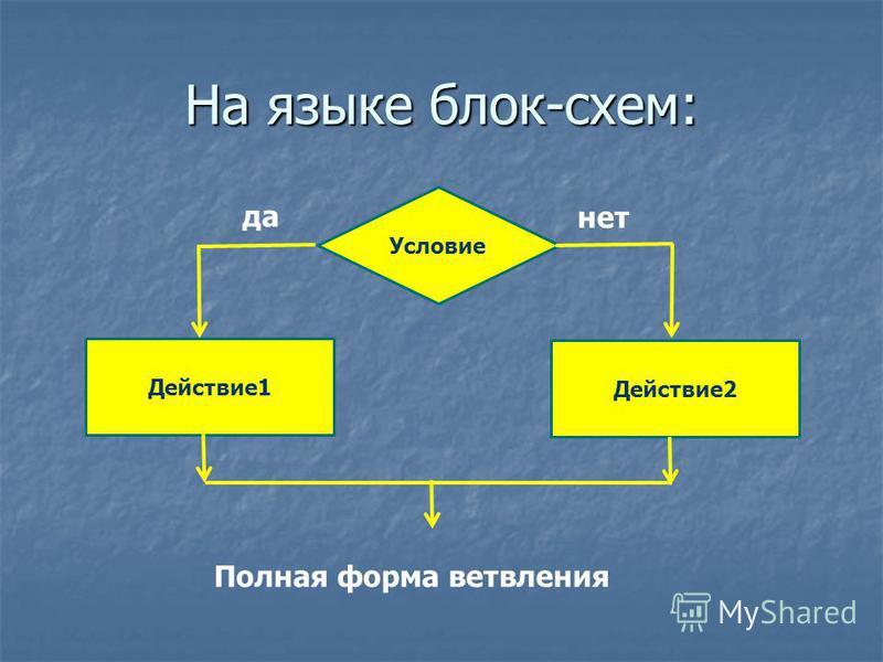 На языке блок-схем: Действие 1 Действие 2 Условие Полная форма ветвления нет да