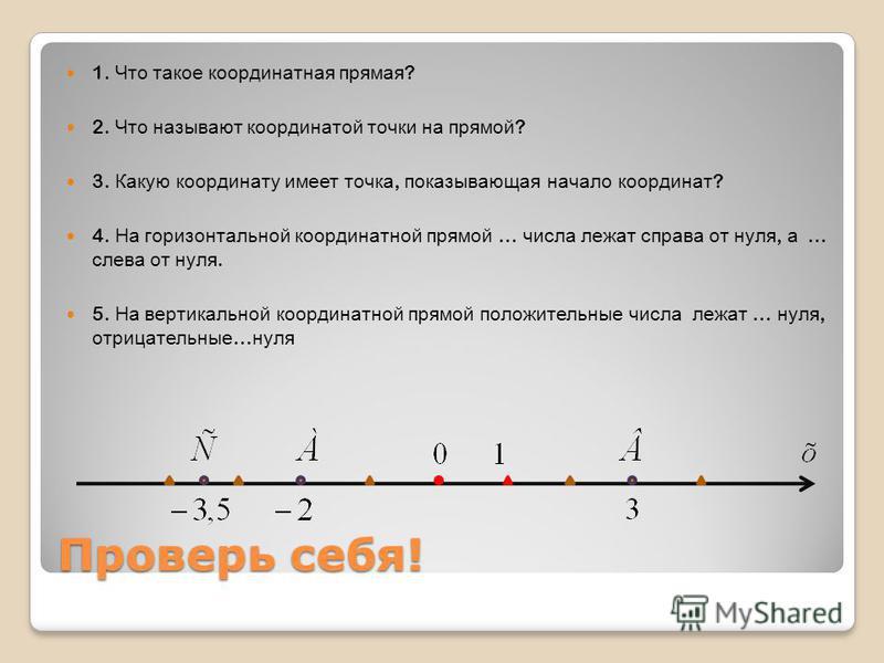 Проверь себя! 1. Что такое координатная прямая ? 2. Что называют координатой точки на прямой ? 3. Какую координату имеет точка, показывающая начало координат ? 4. На горизонтальной координатной прямой … числа лежат справа от нуля, а … слева от нуля.