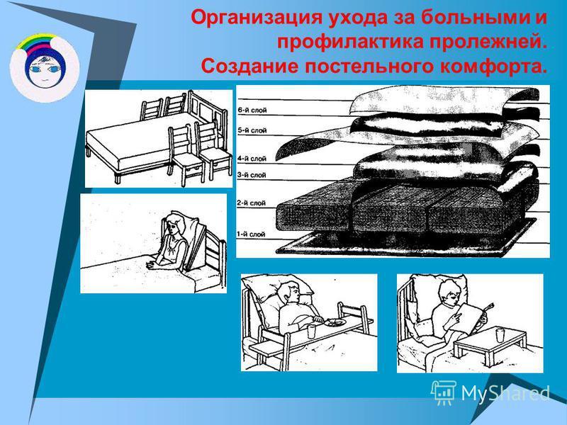 Организация ухода за больными и профилактика пролежней. Создание постельного комфорта.