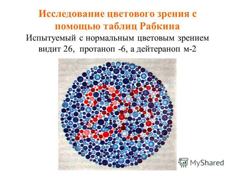 Исследование цветового зрения с помощью таблиц Рабкина Испытуемый с нормальным цветовым зрением видит 26, протаноп -6, а дейтераноп м-2