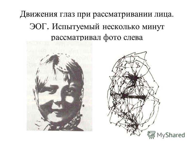 Движения глаз при рассматривании лица. ЭОГ. Испытуемый несколько минут рассматривал фото слева