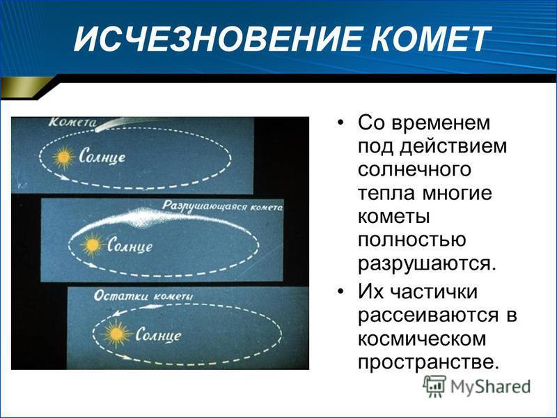 ИСЧЕЗНОВЕНИЕ КОМЕТ Со временем под действием солнечного тепла многие кометы полностью разрушаются. Их частички рассеиваются в космическом пространстве.