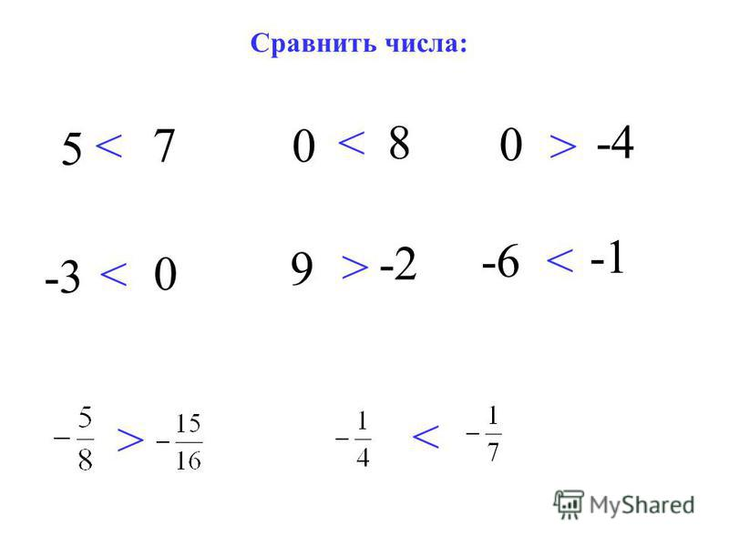 5 7 < -3 0 < < 0 8 9 > -2 0 > -4 -6< > < Сравнить числа: