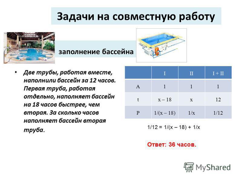 Задачи на совместную работу заполнение бассейна Две трубы, работая вместе, наполнили бассейн за 12 часов. Первая труба, работая отдельно, наполняет бассейн на 18 часов быстрее, чем вторая. За сколько часов наполняет бассейн вторая труба. IIII + II A1