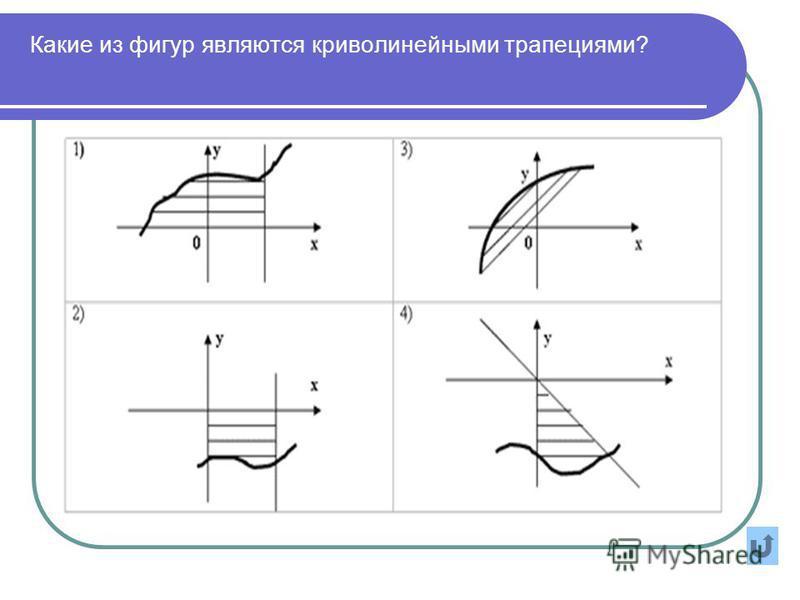 Какие из фигур являются криволинейными трапециями?