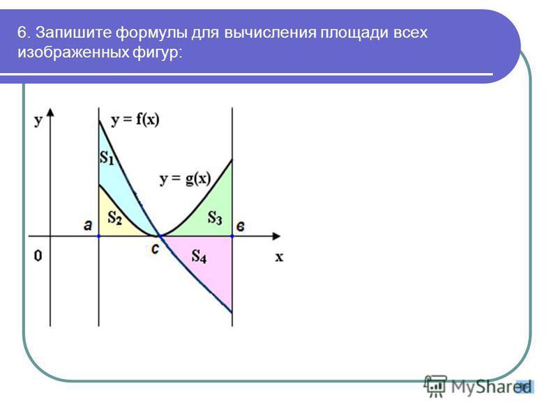 6. Запишите формулы для вычисления площади всех изображенных фигур: