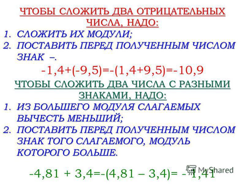 ЧТОБЫ СЛОЖИТЬ ДВА ОТРИЦАТЕЛЬНЫХ ЧИСЛА, НАДО: 1. СЛОЖИТЬ ИХ МОДУЛИ; 2. ПОСТАВИТЬ ПЕРЕД ПОЛУЧЕННЫМ ЧИСЛОМ ЗНАК –. -1,4+(-9,5)=-(1,4+9,5)=-10,9 ЧТОБЫ СЛОЖИТЬ ДВА ЧИСЛА C РАЗНЫМИ ЗНАКАМИ, НАДО: 1. ИЗ БОЛЬШЕГО МОДУЛЯ СЛАГАЕМЫХ ВЫЧЕСТЬ МЕНЬШИЙ; 2. ПОСТАВИТ