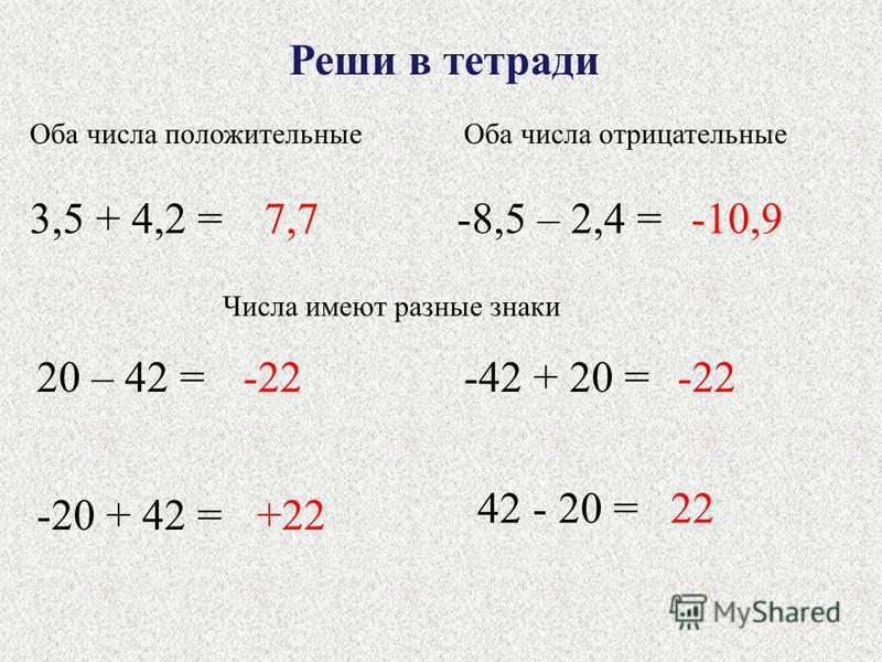 Реши в тетради Оба числа положительные Оба числа отрицательные 3,5 + 4,2 =7,7-8,5 – 2,4 =-10,9 Числа имеют разные знаки 20 – 42 = -20 + 42 = -42 + 20 = 42 - 20 = -22 +22 -22 22