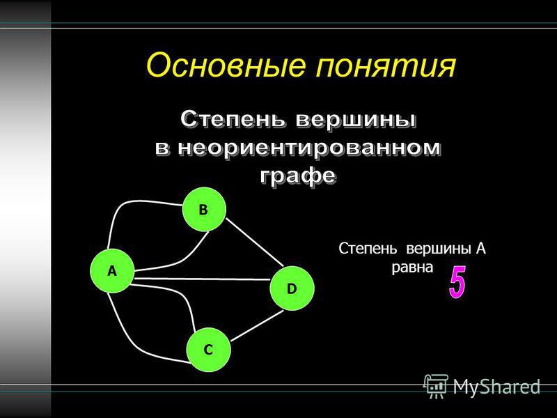 Степень вершины A равна B A C D