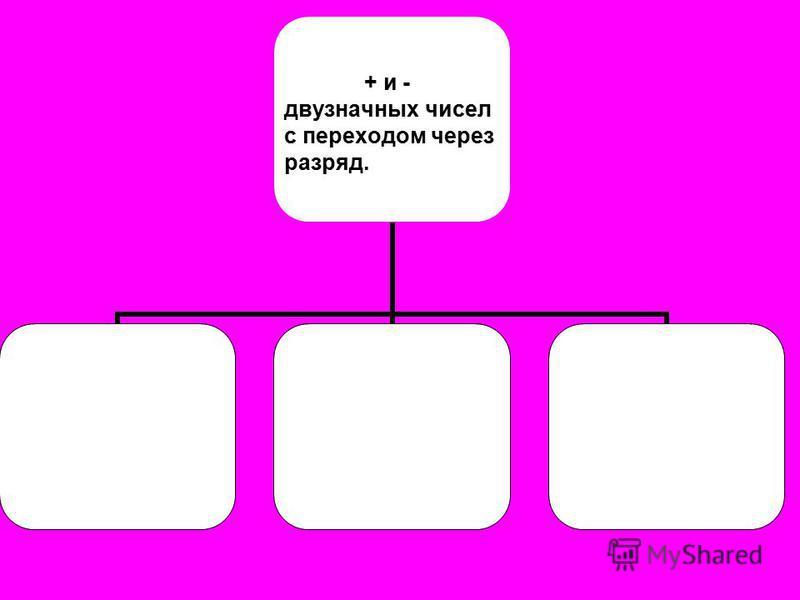 + и - двузначных чисел с переходом через разряд.
