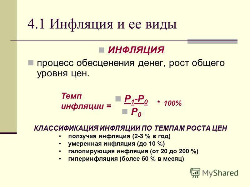 4.1 Инфляция и ее виды ИНФЛЯЦИЯ процесс обесценения денег, рост общего уровня цен. P 1 -P 0 P 0 Темп инфляции = * 100% КЛАССИФИКАЦИЯ ИНФЛЯЦИИ ПО ТЕМПАМ РОСТА ЦЕН ползучая инфляция (2-3 % в год) умеренная инфляция (до 10 %) галопирующая инфляция (от 2