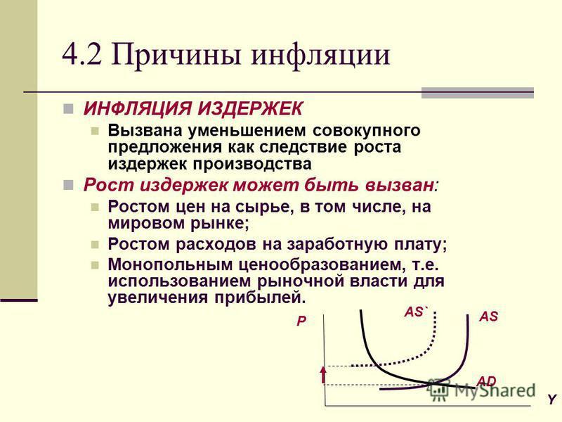 4.2 Причины инфляции ИНФЛЯЦИЯ ИЗДЕРЖЕК Вызвана уменьшением совокупного предложения как следствие роста издержек производства Рост издержек может быть вызван: Ростом цен на сырье, в том числе, на мировом рынке; Ростом расходов на заработную плату; Мон
