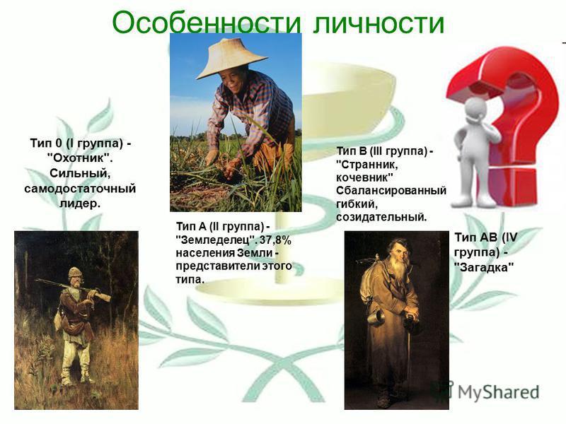 Особенности личности Тип 0 (I группа) -