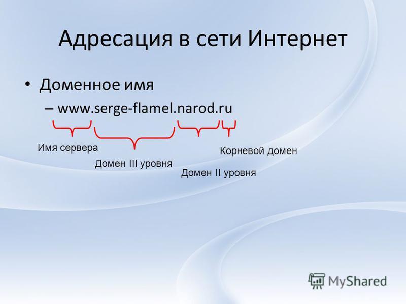 Адресация в сети Интернет Доменное имя – www.serge-flamel.narod.ru Корневой домен Домен II уровня Домен III уровня Имя сервера