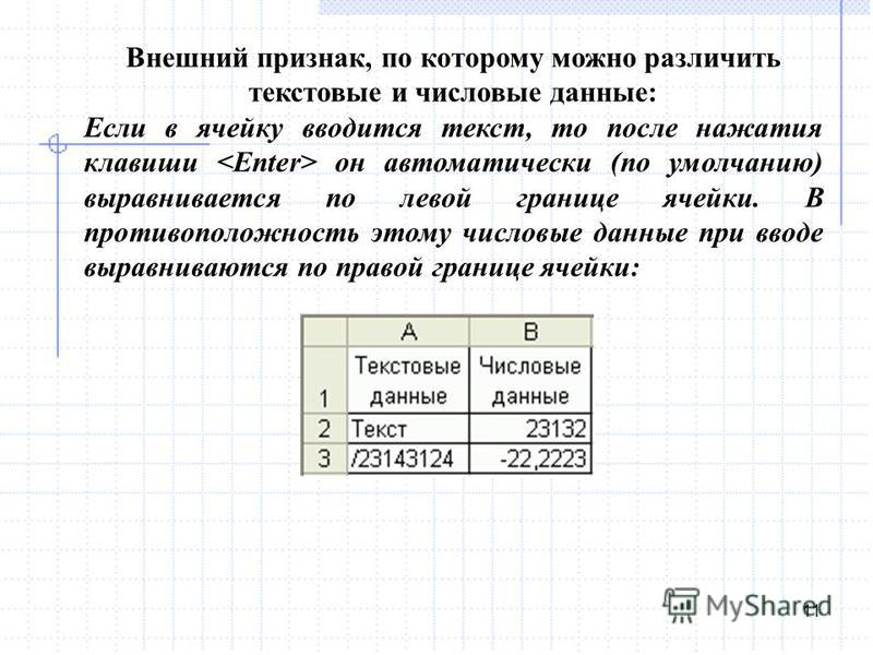11 Внешний признак, по которому можно различить текстовые и числовые данные: Если в ячейку вводится текст, то после нажатия клавиши он автоматически (по умолчанию) выравнивается по левой границе ячейки. В противоположность этому числовые данные при в