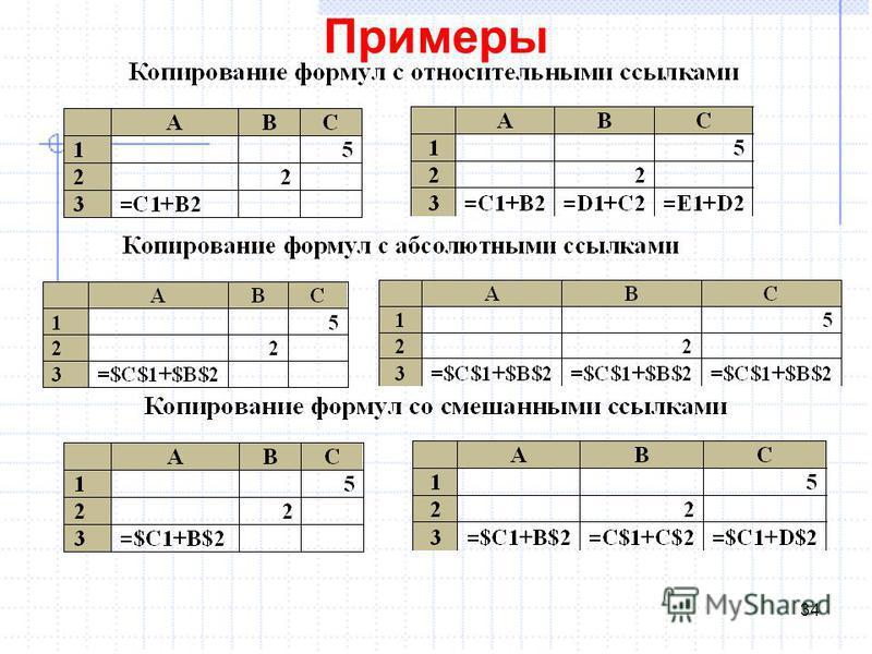 Примеры 34