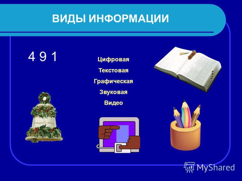 ВИДЫ ИНФОРМАЦИИ 4 9 1 Цифровая Текстовая Графическая Звуковая Видео