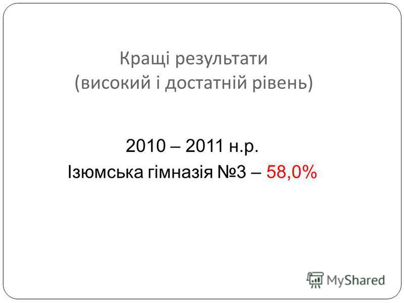 Кращі результати ( високий і достатній рівень ) 2010 – 2011 н.р. Ізюмська гімназія 3 – 58,0%