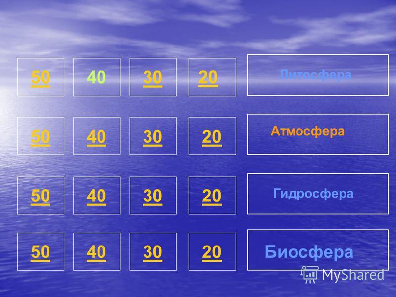 20 304050 20304050 20304050 203040 50 Литосфера Атмосфера Гидросфера Биосфера