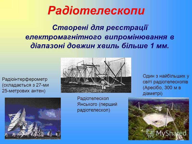 Радіотелескопи Створені для реєстрації електромагнітного випромінювання в діапазоні довжин хвиль більше 1 мм. Радіотелескоп Янського (перший радіотелескоп) Один з найбільших у світі радіотелескопів (Аресібо, 300 м в діаметрі) Радіоінтерферометр (скла