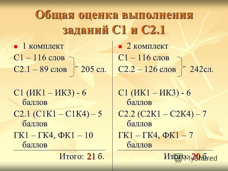 Общая оценка выполнения заданий С1 и С2.1 1 комплект 1 комплект С1 – 116 слов С2.1 – 89 слов 205 сл. С1 (ИК1 – ИК3) - 6 баллов С2.1 (С1К1 – С1К4) – 5 баллов ГК1 – ГК4, ФК1 – 10 баллов Итого: 21 б. 2 комплект 2 комплект С1 – 116 слов С2.2 – 126 слов 2