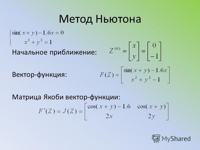 Метод Ньютона Начальное приближение: Вектор-функция: Матрица Якоби вектор-функции: