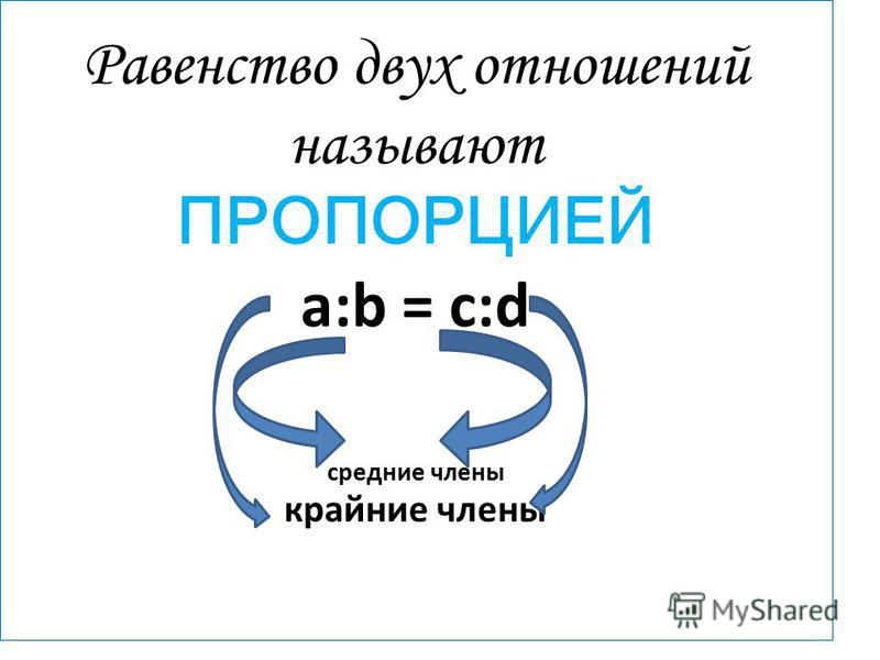 Равенство двух отношений называют ПРОПОРЦИЕЙ a:b = c:d средние члены крайние члены