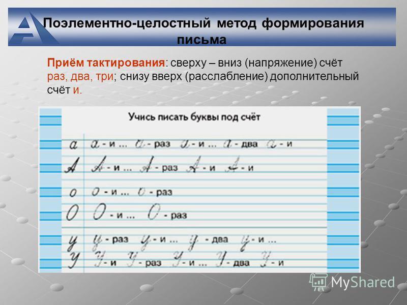 Поэлементно-целостный метод формирования письма Приём тактирования: сверху – вниз (напряжение) счёт раз, два, три; снизу вверх (расслабление) дополнительный счёт и.