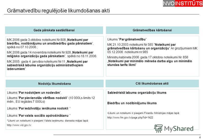 Grāmatvedību regulējošie likumdošanas akti Gada pārskata sastādīšanai MK 2006.gada 3.oktobra noteikumi Nr.808 Noteikumi par biedrību, nodibinājumu un arodbiedrību gada pārskatiem, spēkā no 07.10.2006.; MK 2006.gada 14.novembra noteikumi Nr.928 Noteik
