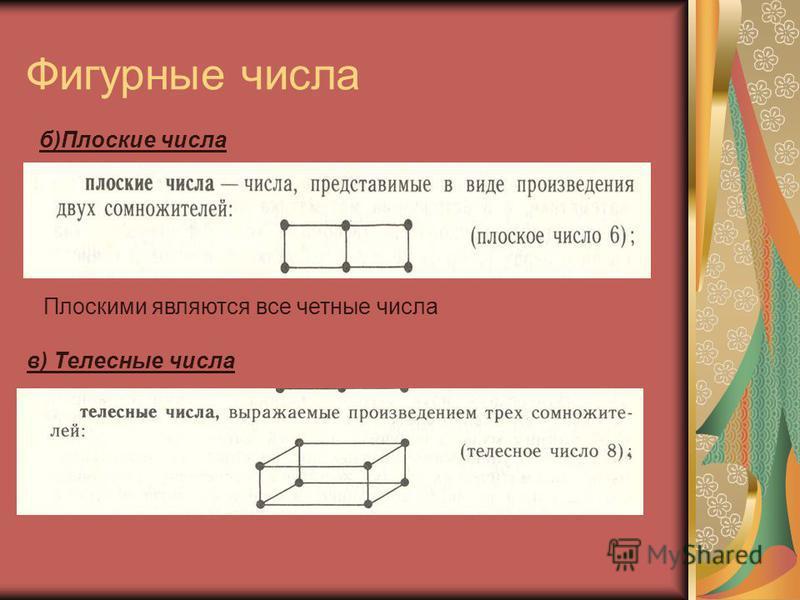 Фигурные числа б)Плоские числа в) Телесные числа Плоскими являются все четные числа