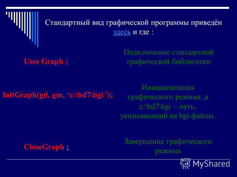 Стандартный вид графической программы приведён здесь и где : здесь Uses Graph ; InitGraph(gd, gm, c:\bd7\bgi ); CloseGraph ; Подключение стандартной графической библиотеки Инициализация графического режима,а c:\bd7\bgi – путь, указывающий на bgi-файл