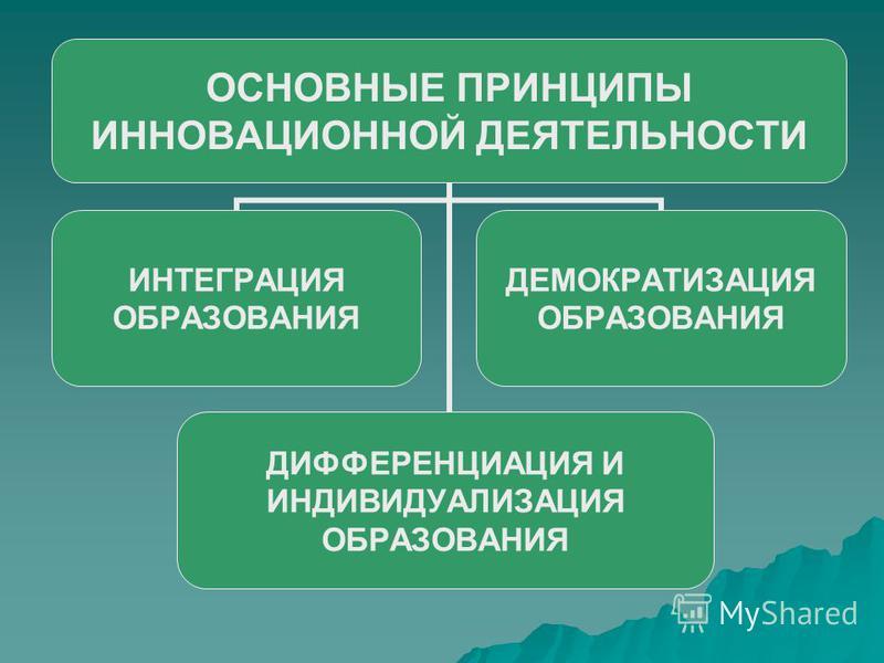 ДИФФЕРЕНЦИАЦИЯ И ИНДИВИДУАЛИЗАЦИЯ ОБРАЗОВАНИЯ