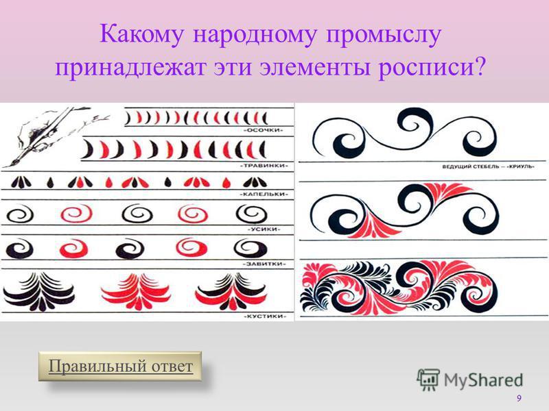 Правильный ответ Какому народному промыслу принадлежат эти элементы росписи? 9