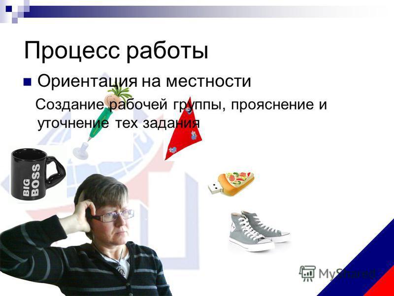 Процесс работы Ориентация на местности Создание рабочей группы, прояснение и уточнение тех задания