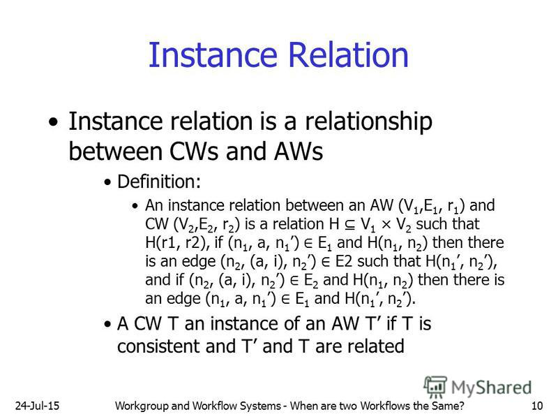 24-Jul-15Workgroup and Workflow Systems - When are two Workflows the Same?10 Instance Relation Instance relation is a relationship between CWs and AWs Definition: An instance relation between an AW (V 1,E 1, r 1 ) and CW (V 2,E 2, r 2 ) is a relation