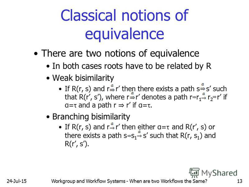 24-Jul-15Workgroup and Workflow Systems - When are two Workflows the Same?13 Classical notions of equivalence There are two notions of equivalence In both cases roots have to be related by R Weak bisimilarity If R(r, s) and r r then there exists a pa