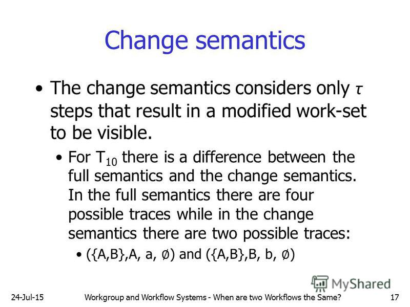 24-Jul-15Workgroup and Workflow Systems - When are two Workflows the Same?17 Change semantics The change semantics considers only τ steps that result in a modified work-set to be visible. For T 10 there is a difference between the full semantics and