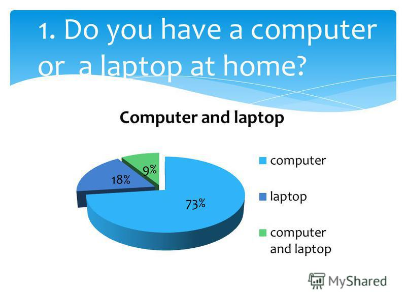 1. Do you have a computer or a laptop at home?