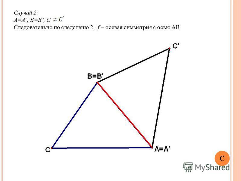 Случай 2: A=A, B=B, C Следовательно по следствию 2, f – осевая симметрия с осью AB C