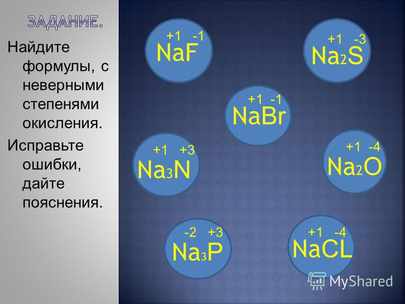Найдите формулы, с неверными степенями окисления. Исправьте ошибки, дайте пояснения. Na 2 S Na 3 N +1 +3 NaF +1 -4 Na 2 O +1 -1 +1 -4 Na 3 P +1 -3 Na Br +1 -1 Na CL -2 +3