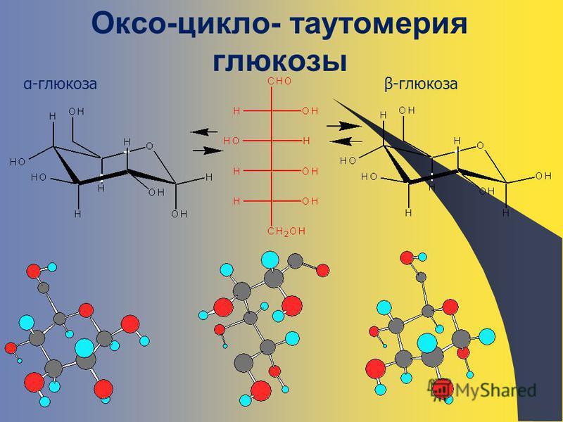Оксо-цикло- таутомерия глюкозы α-глюкозаβ-глюкоза