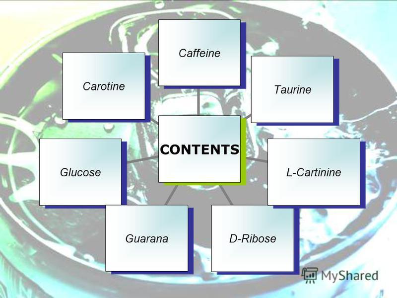 CONTENTS CaffeineTaurine L- Cartinine D- Ribose GuaranaGlucoseCarotine