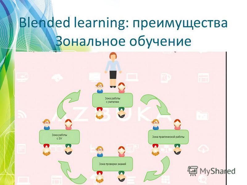 Blended learning: преимущества Зональное обучение