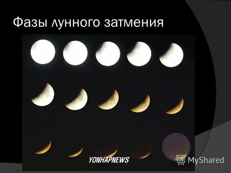 Фазы лунного затмения