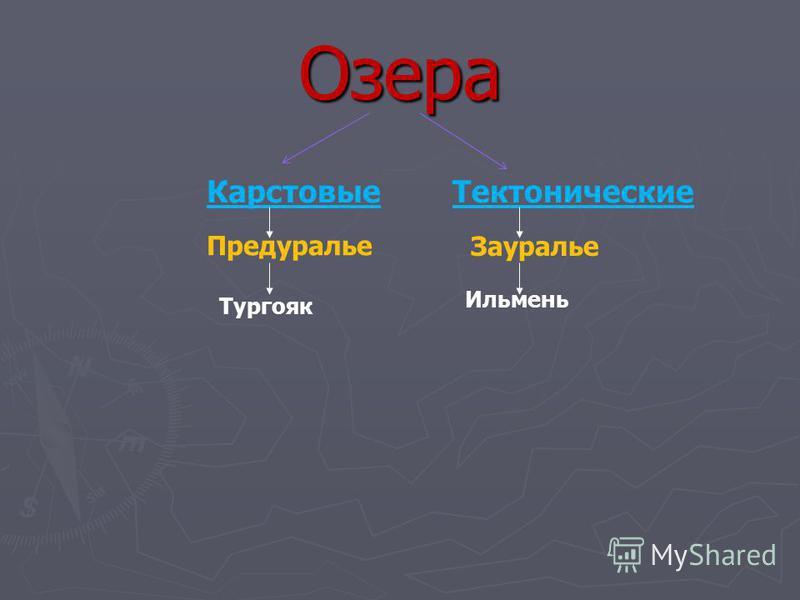Озера Карстовые Предуралье Тургояк Тектонические Зауралье Ильмень