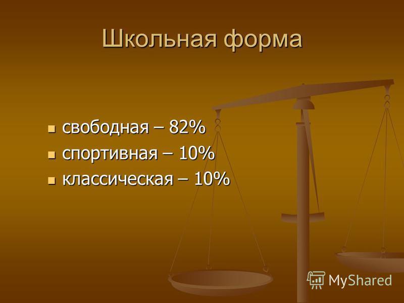 Школьная форма свободная – 82% свободная – 82% спортивная – 10% спортивная – 10% классическая – 10% классическая – 10%
